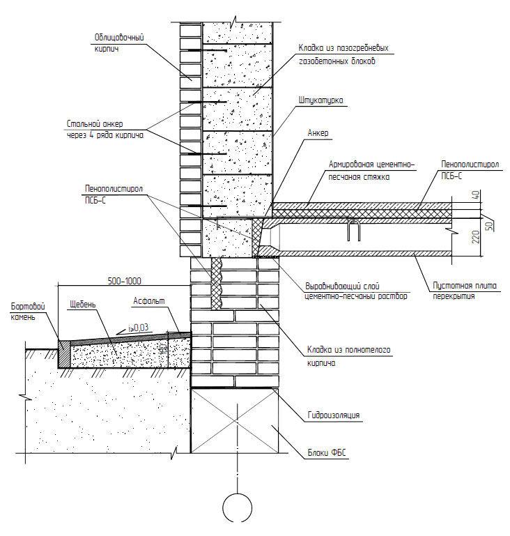 Кладка блоков из ячеистого бетона