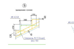 схема армирования ступеней крыльца