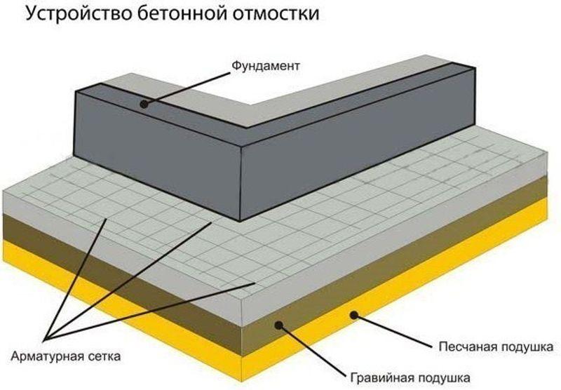 Гидроизоляция бассейн плитка