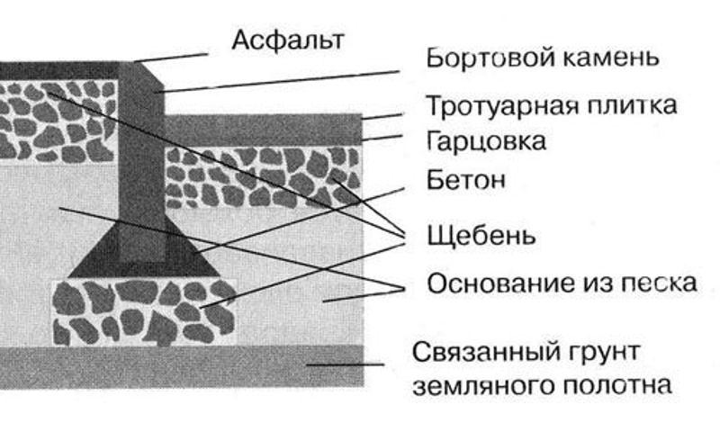 Керамические кирпичи своими руками
