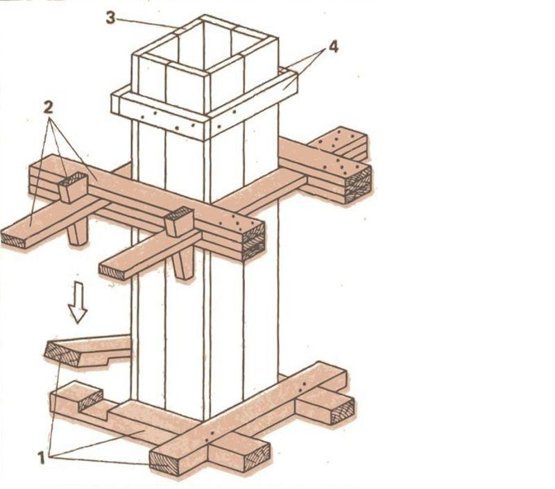 Деревянная опалубка своими руками 132