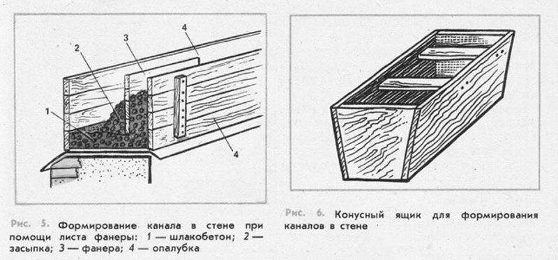 Как залить дом из шлака своими руками 13