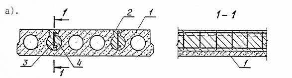 Ремонт газовой варочной панели кайзер