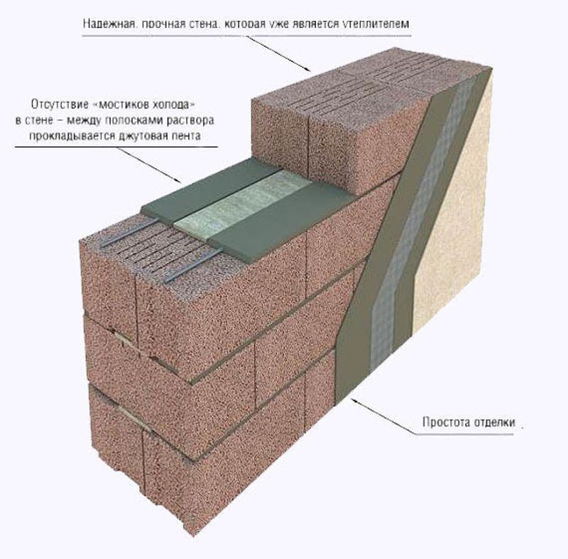 Стены из керамзитобетонного блока своими руками 44