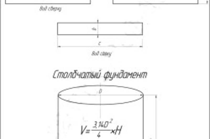 формула расчета объема бетона для фундамента