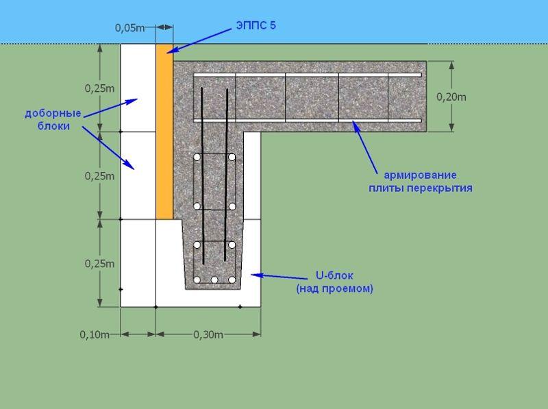СНиП II781 Строительство в сейсмических районах