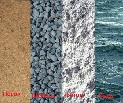 Бетонная смесь для плитки тротуарной доставка бетона миксерами