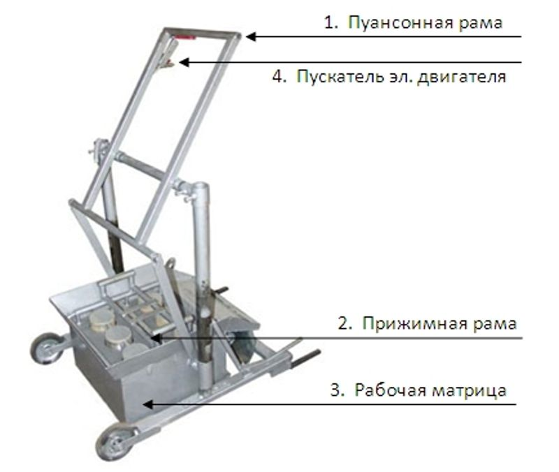 Вибростанок для производства шлакоблоков своими руками чертежи