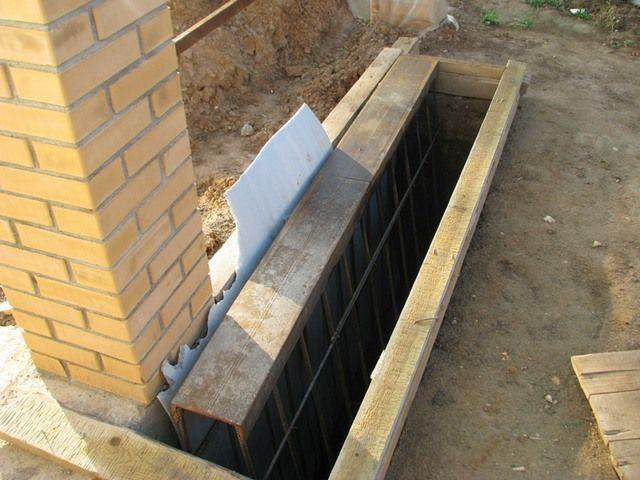 Фундамент под ворота