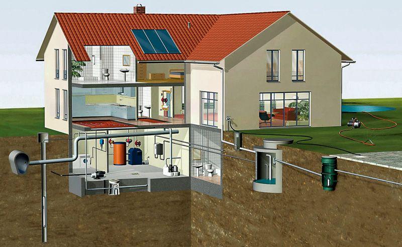 Виды канализационных систем для загородных домов